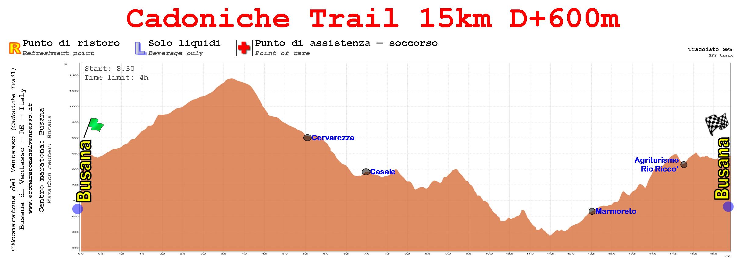 Altimetria cadoniche trail